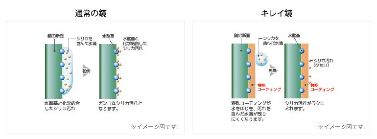 kirei_mirror_003
