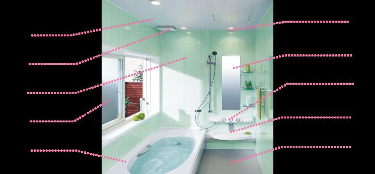 浴室の機能